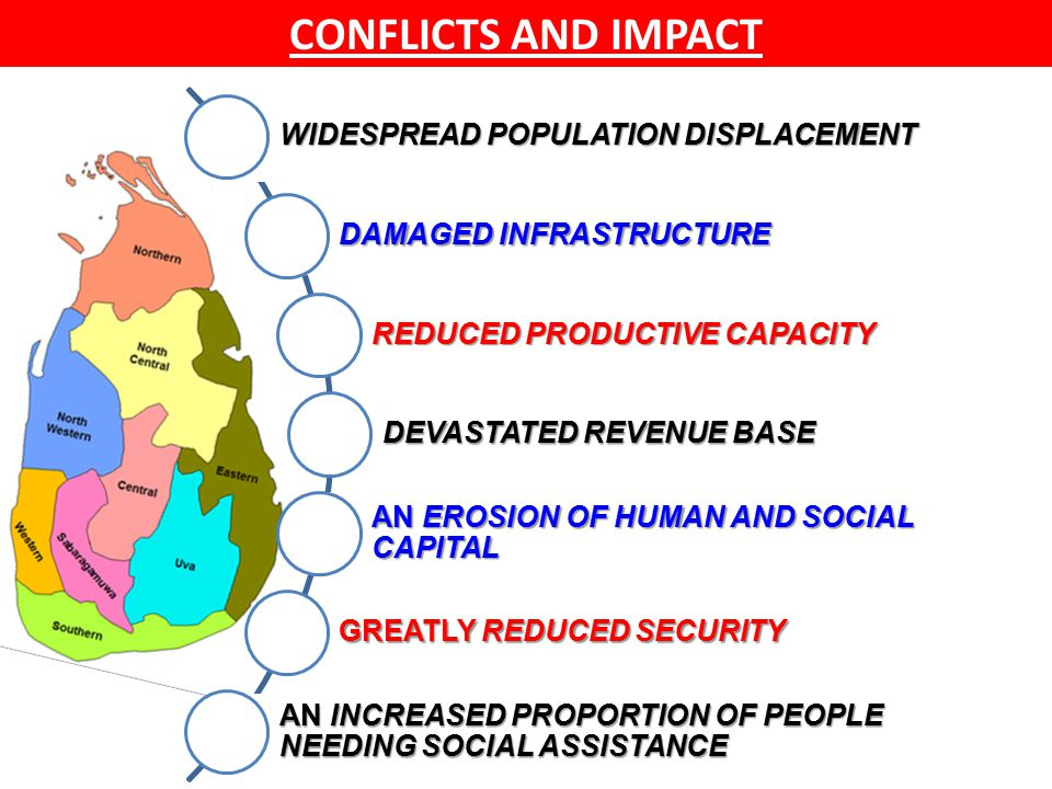 CONFLICTS AND IMPACT