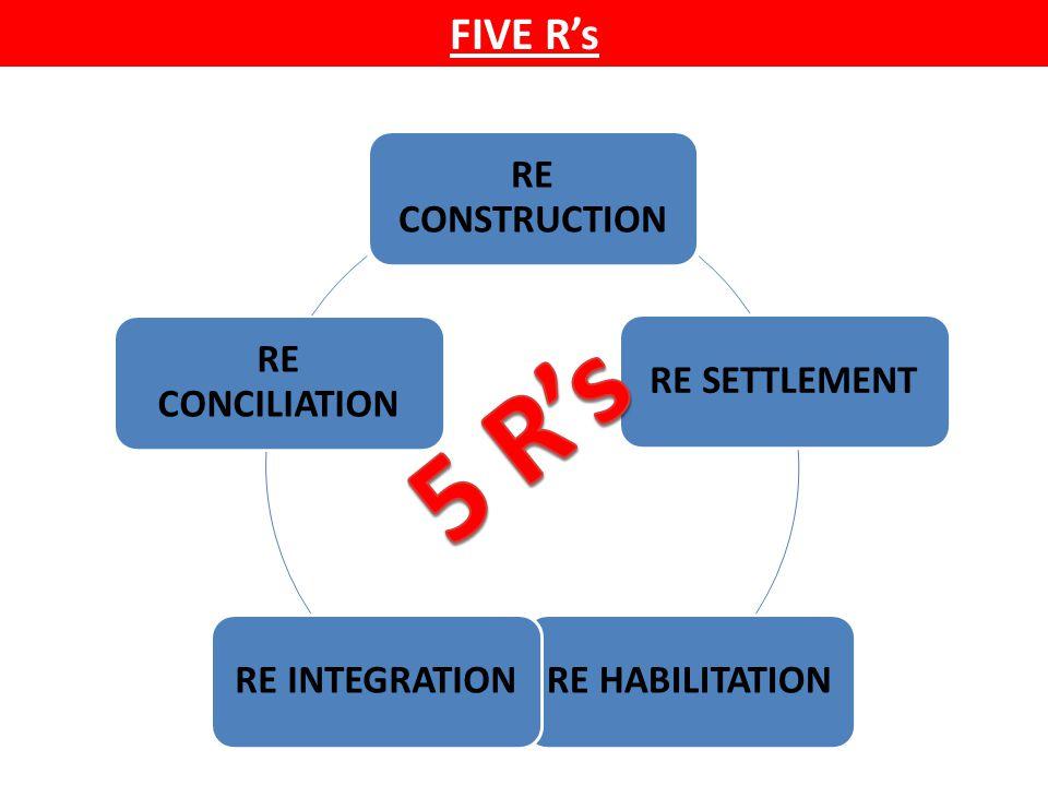 FIVE R's