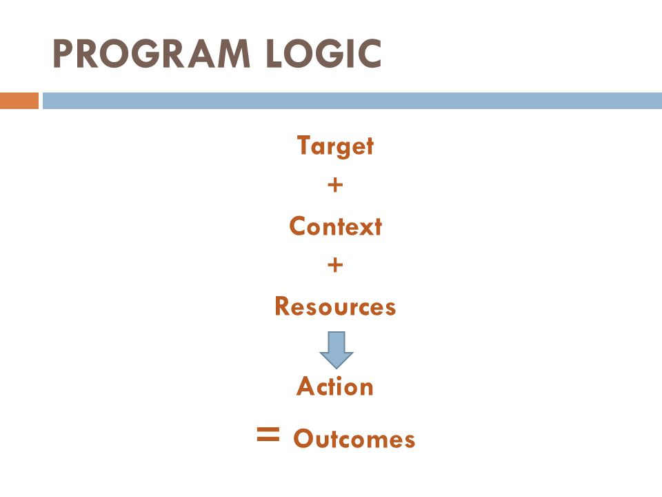 PROGRAM LOGIC Target + Context + Resources Action = Outcomes