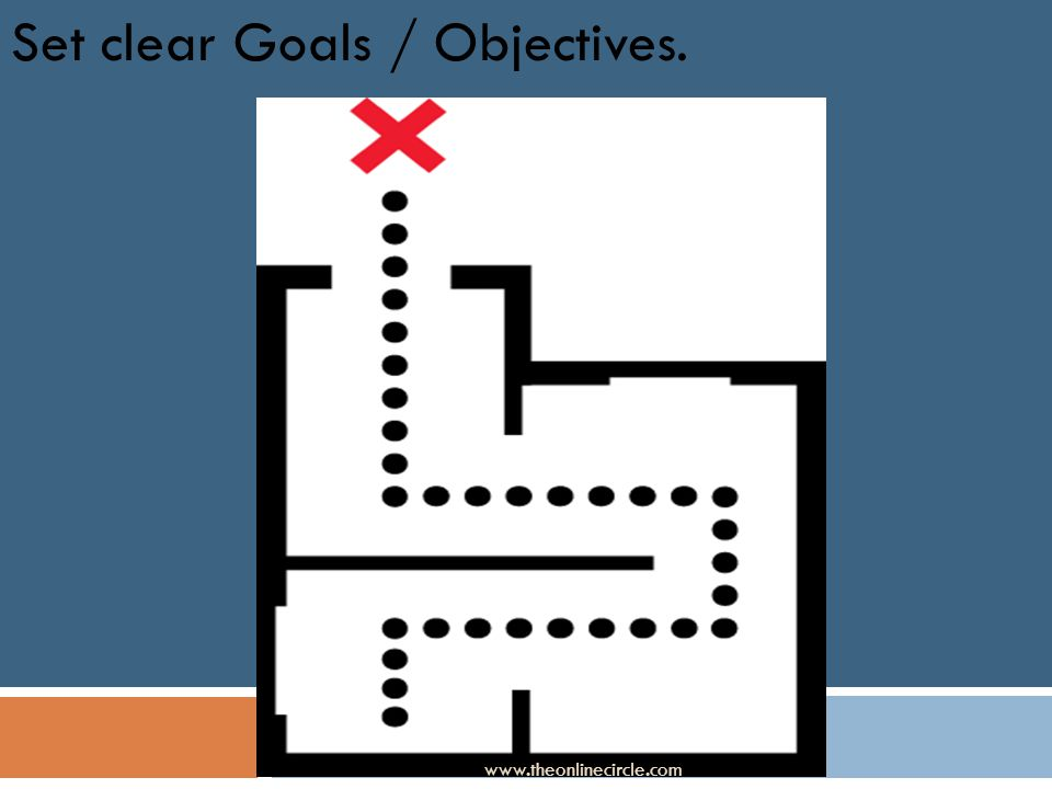 Set clear Goals / Objectives. www.theonlinecircle.com