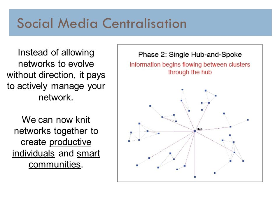 17 Social Media Centralisation Instead of allowing networks to evolve without direction, it pays to actively manage your network. We can now knit netw