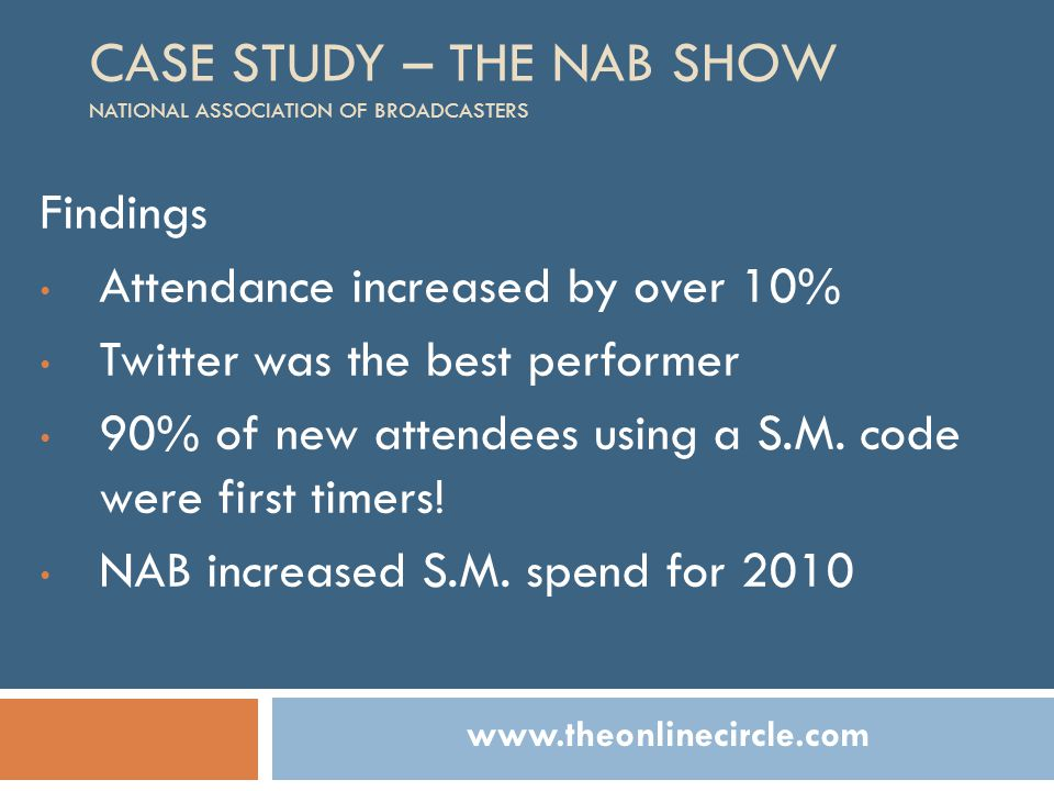 CASE STUDY – THE NAB SHOW NATIONAL ASSOCIATION OF BROADCASTERS Findings Attendance increased by over 10% Twitter was the best performer 90% of new attendees using a S.M.