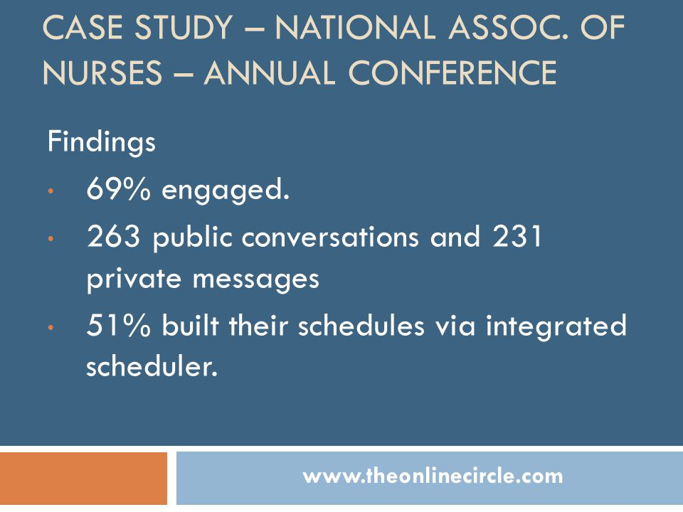 CASE STUDY – NATIONAL ASSOC. OF NURSES – ANNUAL CONFERENCE Findings 69% engaged.