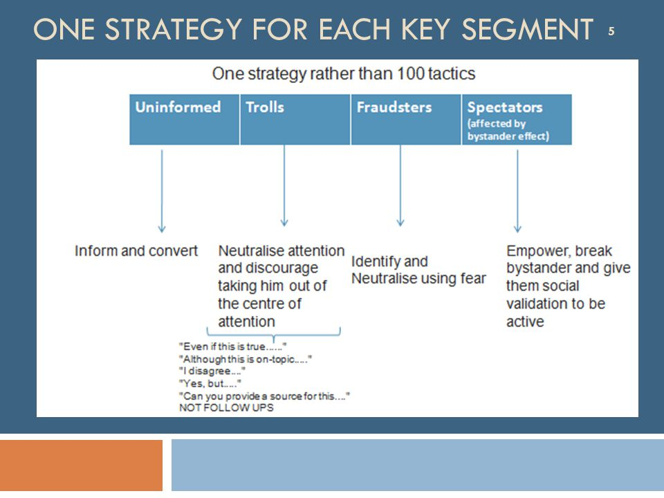 ONE STRATEGY FOR EACH KEY SEGMENT 5