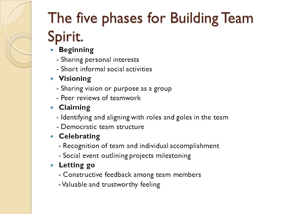 The five phases for Building Team Spirit.
