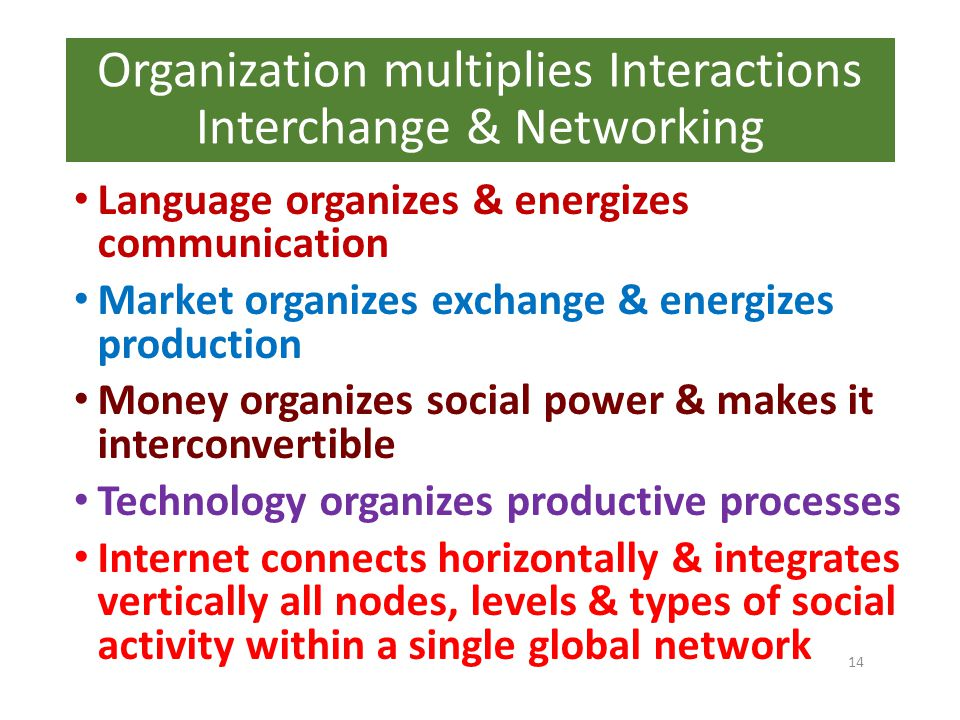 Organization multiplies Interactions Interchange & Networking Language organizes & energizes communication Market organizes exchange & energizes production Money organizes social power & makes it interconvertible Technology organizes productive processes Internet connects horizontally & integrates vertically all nodes, levels & types of social activity within a single global network 14