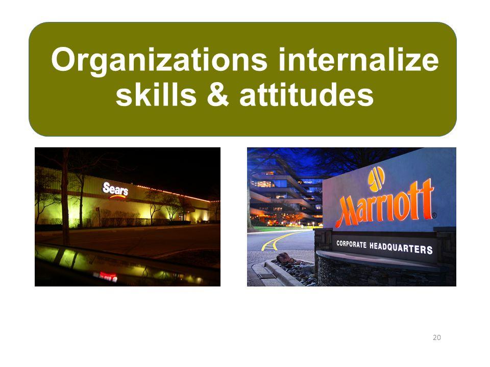 Organizations internalize skills & attitudes 20