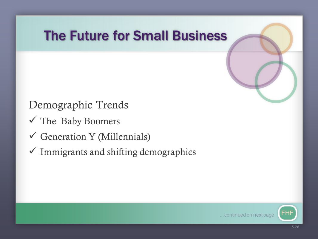 FHF The Future for Small Business Demographic Trends The Baby Boomers Generation Y (Millennials) Immigrants and shifting demographics 5-26 …continued