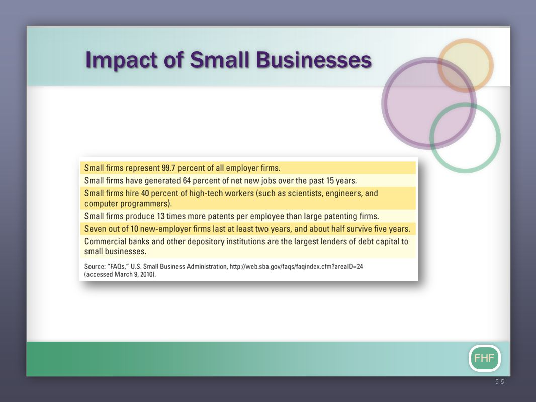 FHF Impact of Small Businesses 5-5