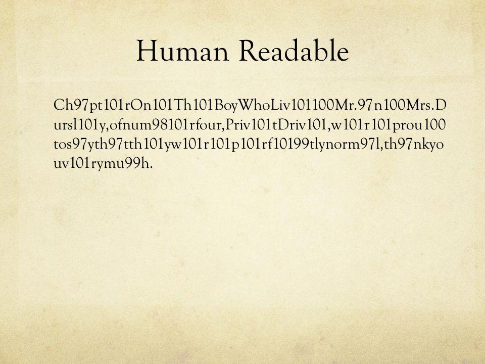 Human Readable Ch97pt101rOn101Th101BoyWhoLiv101100Mr.97n100Mrs.D ursl101y,ofnum98101rfour,Priv101tDriv101,w101r101prou100 tos97yth97tth101yw101r101p101rf10199tlynorm97l,th97nkyo uv101rymu99h.