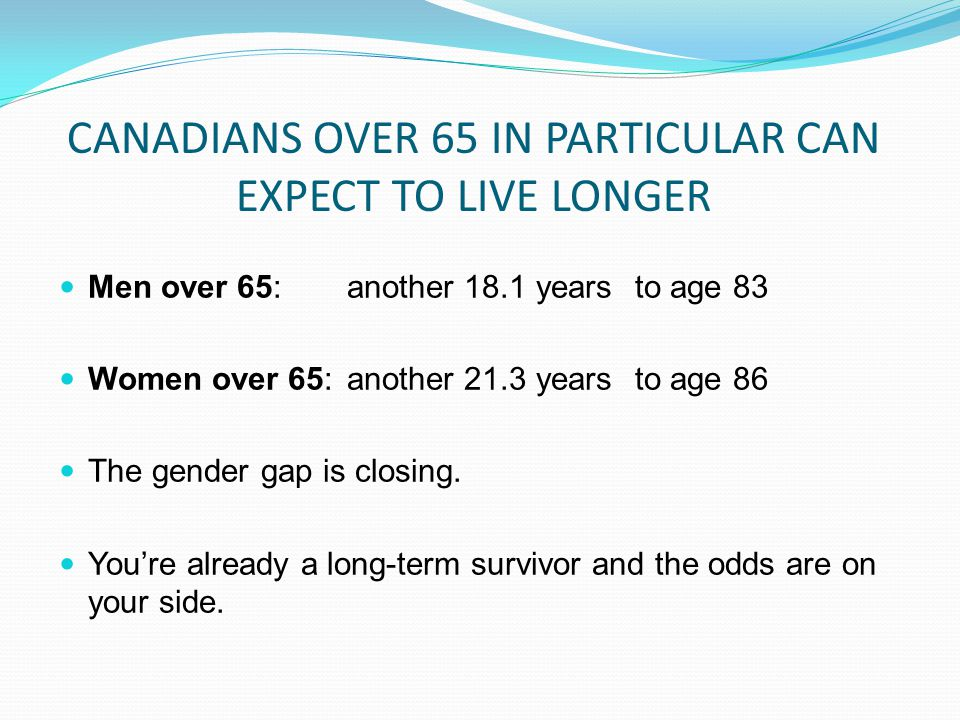 CANADIANS OVER 65 IN PARTICULAR CAN EXPECT TO LIVE LONGER Men over 65: another 18.1 years to age 83 Women over 65: another 21.3 yearsto age 86 The gen