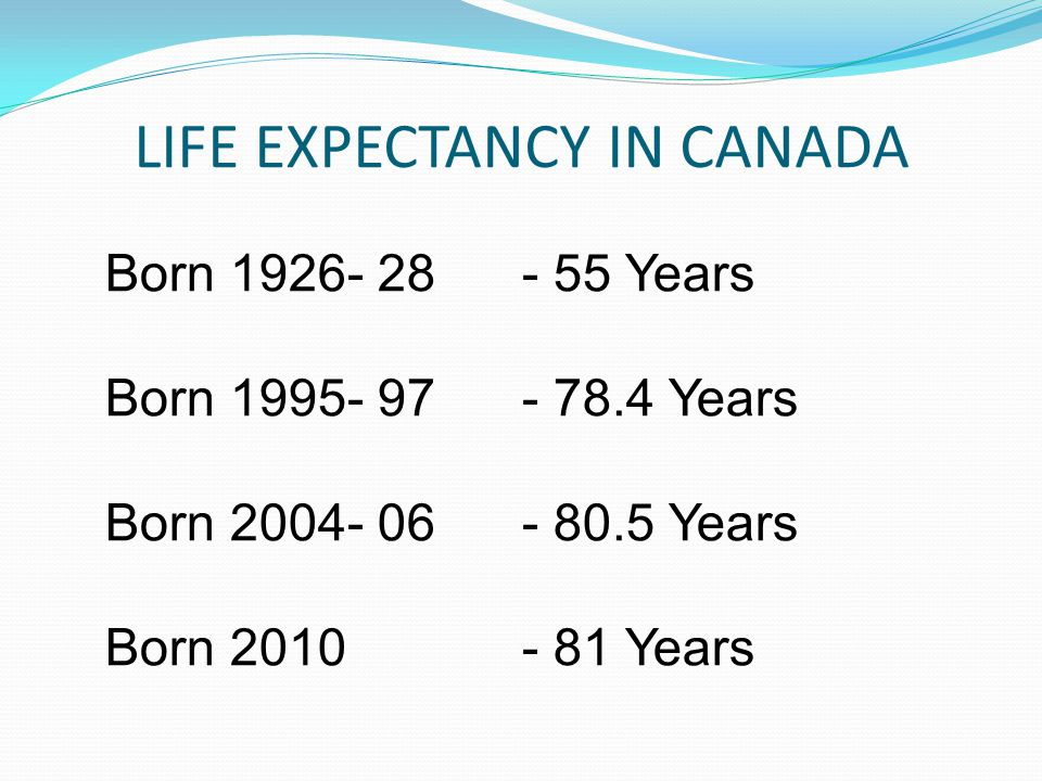 LIFE EXPECTANCY IN CANADA Born 1926- 28- 55 Years Born 1995- 97- 78.4 Years Born 2004- 06- 80.5 Years Born 2010- 81 Years
