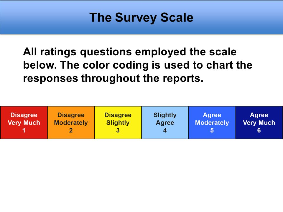 The Survey Scale All ratings questions employed the scale below. The color coding is used to chart the responses throughout the reports.