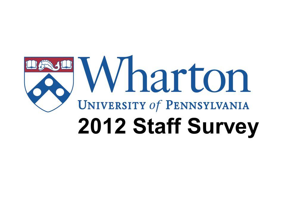 2012 Staff Survey