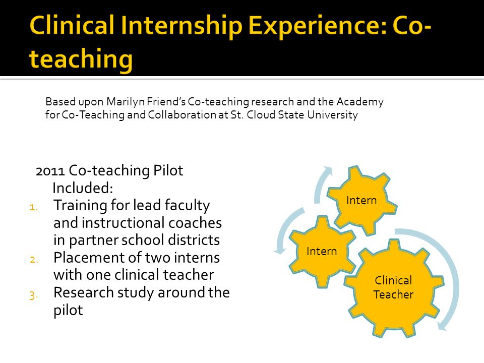 2011 Co-teaching Pilot Included: 1.