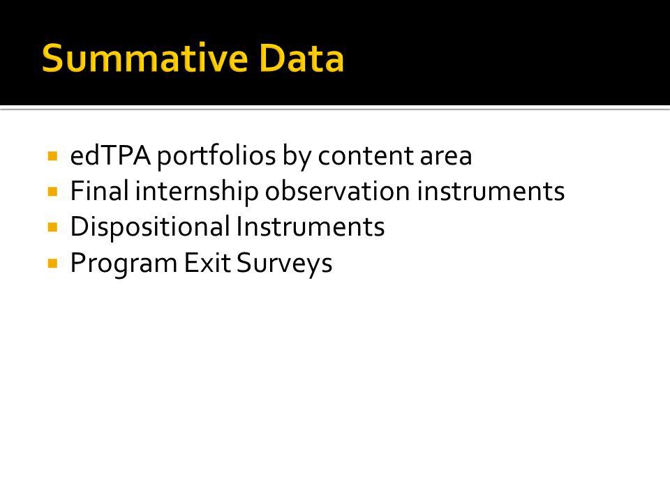  edTPA portfolios by content area  Final internship observation instruments  Dispositional Instruments  Program Exit Surveys