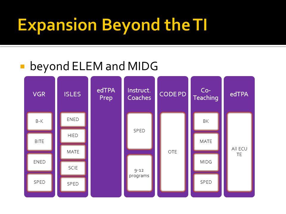  beyond ELEM and MIDG VGR B-KBITEENEDSPED ISLES ENEDHIEDMATESCIESPED edTPA Prep Instruct.