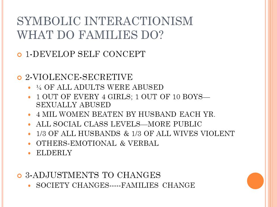 SYMBOLIC INTERACTIONISM WHAT DO FAMILIES DO.