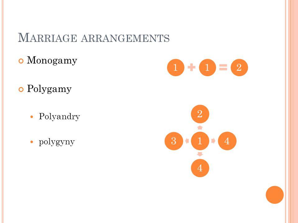 M ARRIAGE ARRANGEMENTS Monogamy Polygamy Polyandry polygyny 12443 112