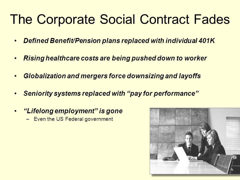 The Corporate Social Contract Fades Defined Benefit/Pension plans replaced with individual 401K Rising healthcare costs are being pushed down to worke