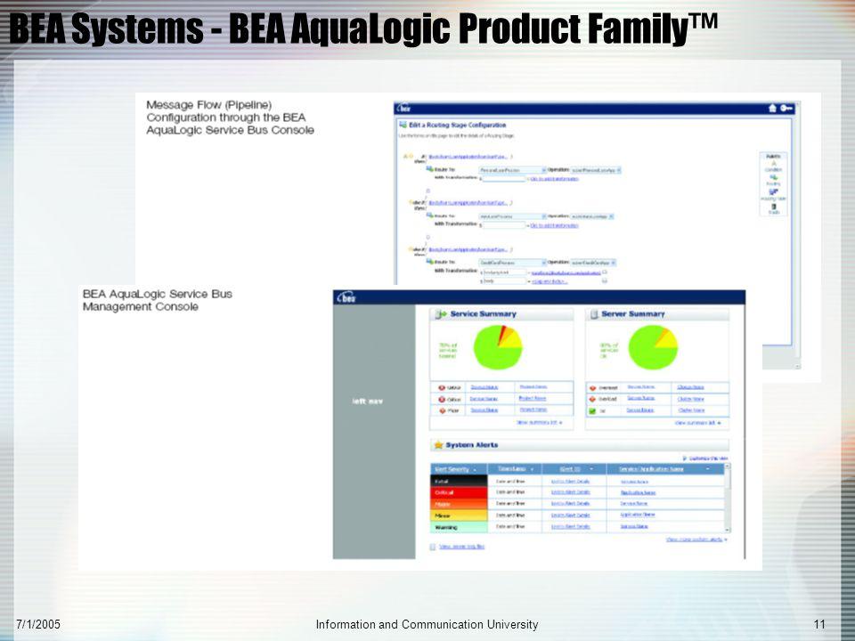 7/1/2005Information and Communication University11 BEA Systems - BEA AquaLogic Product Family™
