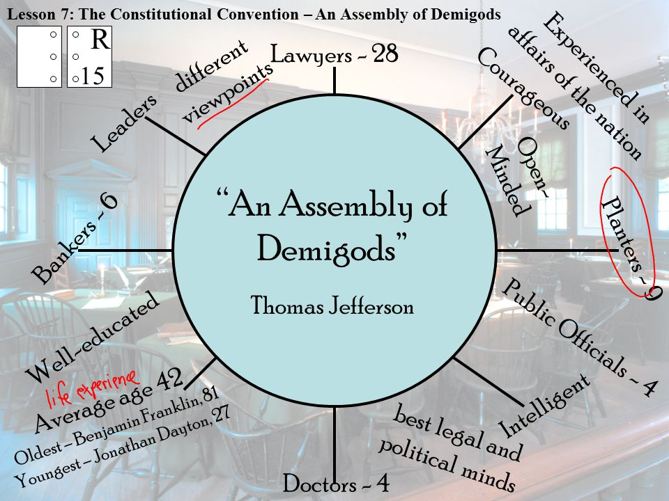 15 R Read Section, The Delegates, pages 148-149, and explain: the delegates were,… the well-bred, the well-fed, the well-read, and the well-wed. Lesson 7: The Constitutional Convention – An Assembly of Demigods