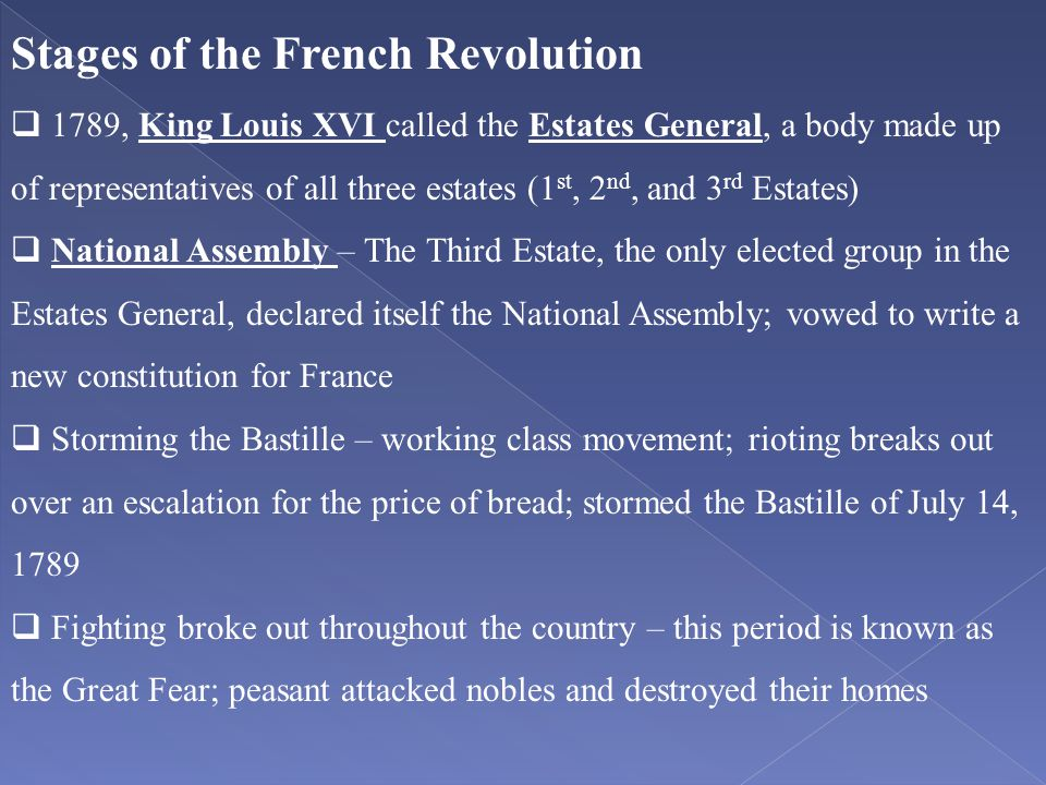 Stages of the French Revolution  1789, King Louis XVI called the Estates General, a body made up of representatives of all three estates (1 st, 2 nd,