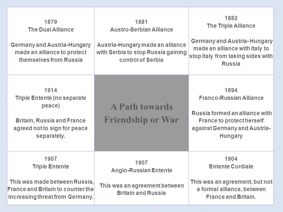 1879 The Dual Alliance Germany and Austria-Hungary made an alliance to protect themselves from Russia 1881 Austro-Serbian Alliance Austria-Hungary mad