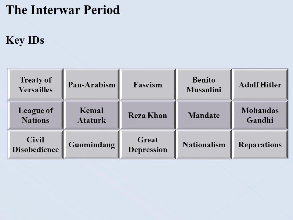 The Interwar Period Treaty of Versailles  Jan.