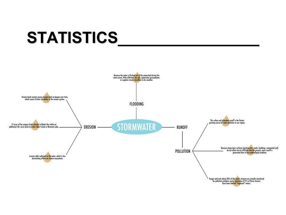 STATISTICS________________