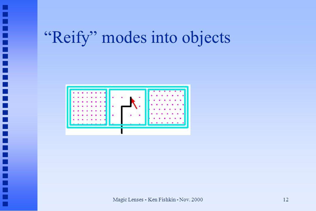 Magic Lenses - Ken Fishkin - Nov. 200012 Reify modes into objects