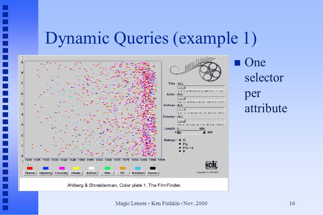 Magic Lenses - Ken Fishkin - Nov. 200016 Dynamic Queries (example 1) n One selector per attribute