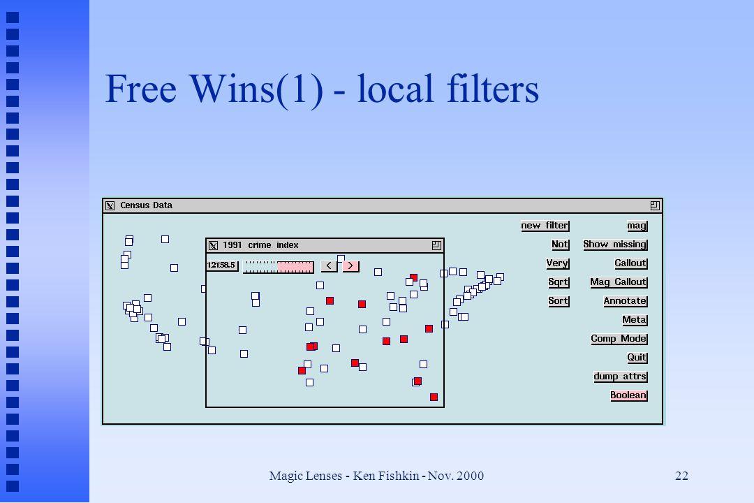 Magic Lenses - Ken Fishkin - Nov. 200022 Free Wins(1) - local filters