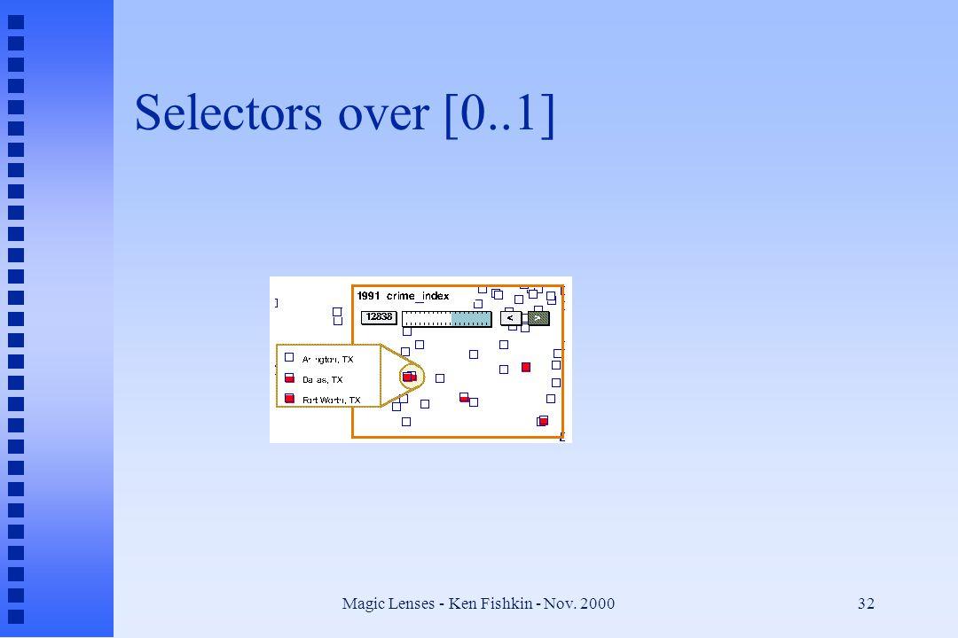 Magic Lenses - Ken Fishkin - Nov. 200032 Selectors over [0..1]