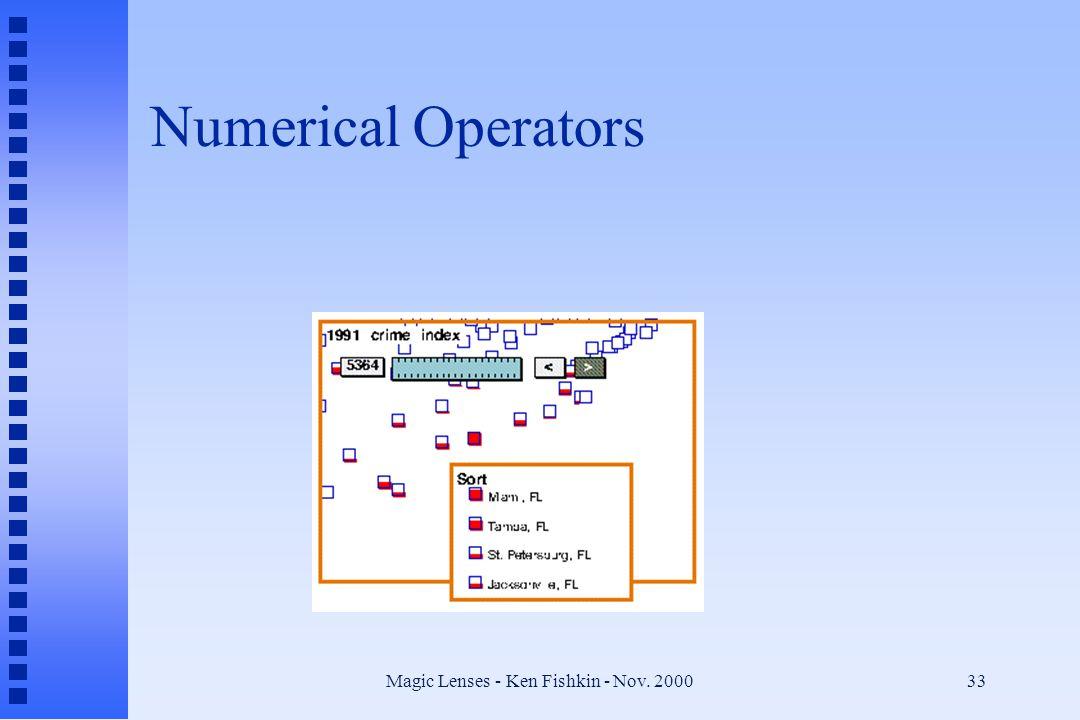 Magic Lenses - Ken Fishkin - Nov. 200033 Numerical Operators
