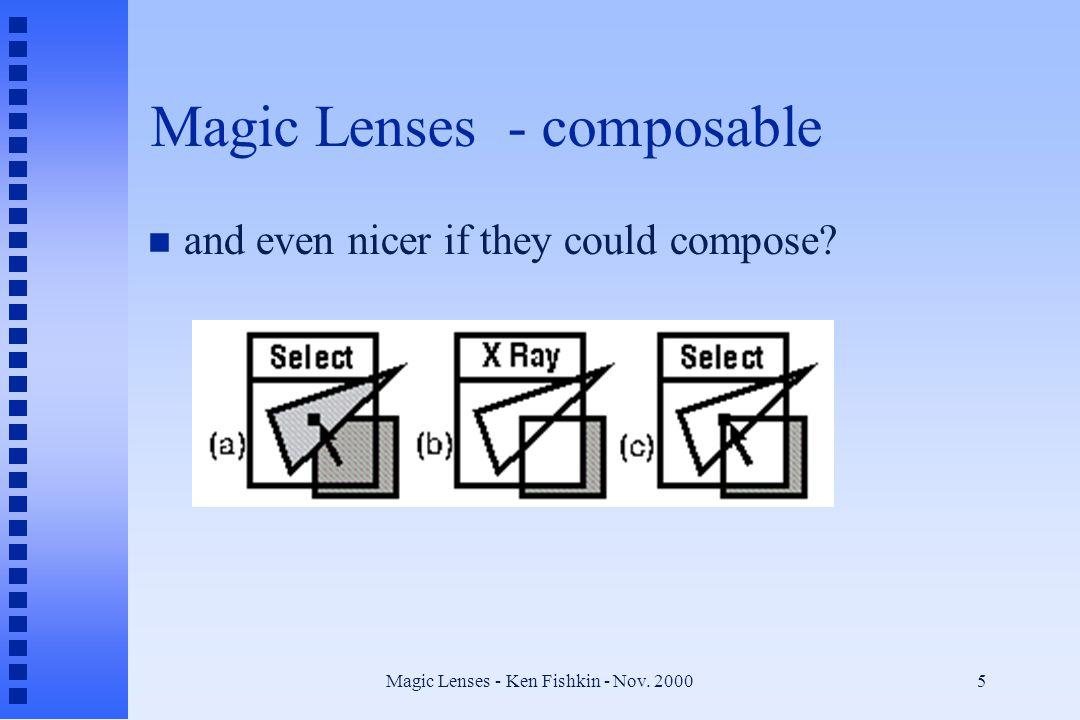 Magic Lenses - Ken Fishkin - Nov.