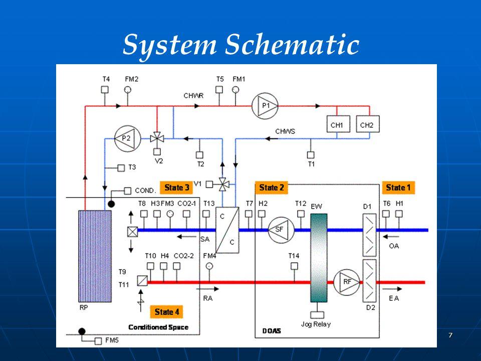 7 System Schematic