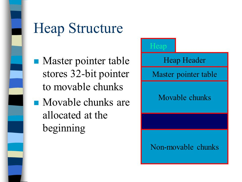 Heap Structure n Master pointer table stores 32-bit pointer to movable chunks n Movable chunks are allocated at the beginning Heap Header Movable chunks Non-movable chunks Heap Master pointer table
