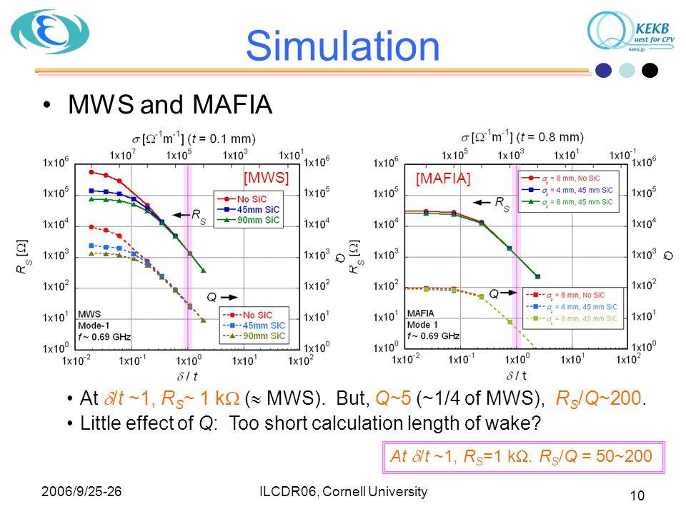 2006/9/25-26 ILCDR06, Cornell University 10 Simulation MWS and MAFIA At  /t ~1, R S ~ 1 k  (  MWS).