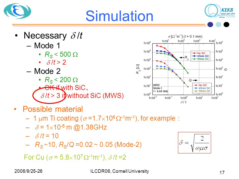 2006/9/25-26 ILCDR06, Cornell University 17 Simulation Necessary  /t –Mode 1 R S < 500   /t > 2 –Mode 2 R S < 200  OK if with SiC 、  /t > 3 if