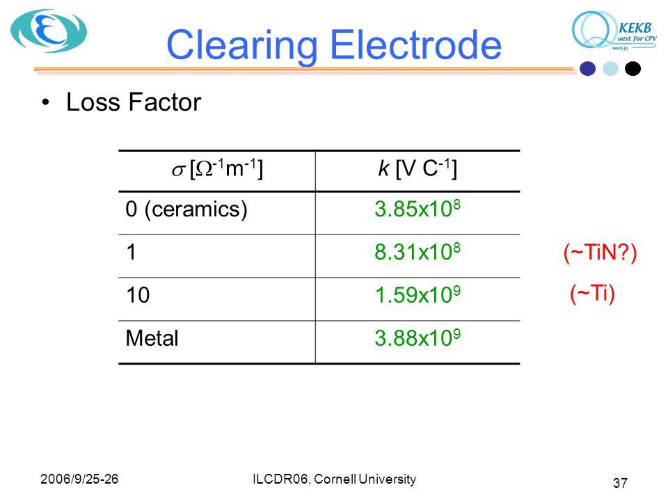 2006/9/25-26 ILCDR06, Cornell University 37 Clearing Electrode Loss Factor  [  -1 m -1 ] k [V C -1 ] 0 (ceramics)3.85x10 8 18.31x10 8 101.59x10 9 Metal3.88x10 9 (~TiN?) (~Ti)