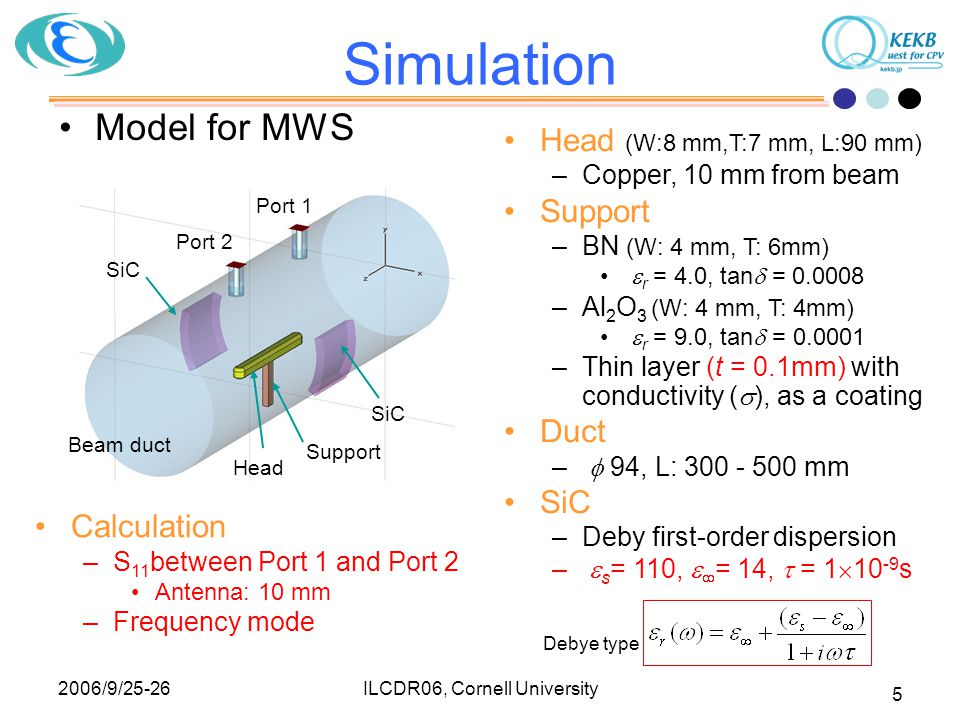 2006/9/25-26 ILCDR06, Cornell University 5 Simulation Model for MWS Head (W:8 mm,T:7 mm, L:90 mm) –Copper, 10 mm from beam Support –BN (W: 4 mm, T: 6mm)  r = 4.0, tan  = 0.0008 –Al 2 O 3 (W: 4 mm, T: 4mm)  r = 9.0, tan  = 0.0001 –Thin layer (t = 0.1mm) with conductivity (  ), as a coating Duct –  94, L: 300 - 500 mm SiC –Deby first-order dispersion –  s = 110,   = 14,  = 1  10 -9 s Port 1 Port 2 Beam duct Support Head SiC Calculation –S 11 between Port 1 and Port 2 Antenna: 10 mm –Frequency mode Debye type