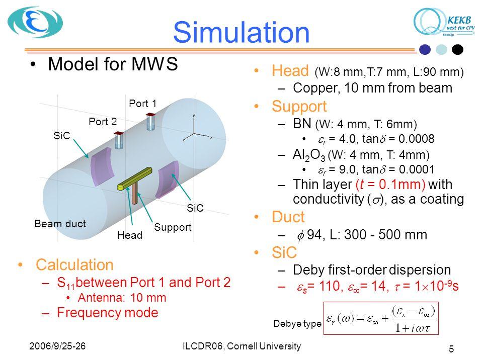 2006/9/25-26 ILCDR06, Cornell University 16 Simulation Maximum  -1 for a 2.6A beam @KEKB m = 1~5120, M =5120, T 0 =1  10 -5 [s], I b = 2.6 [A]  =3.4  10 -4, E 0 =3.5 [GeV],   : 2  2  10 3 Mode-1 Mode-2 500  200  Maximum within f r  0.1GHz 1 1