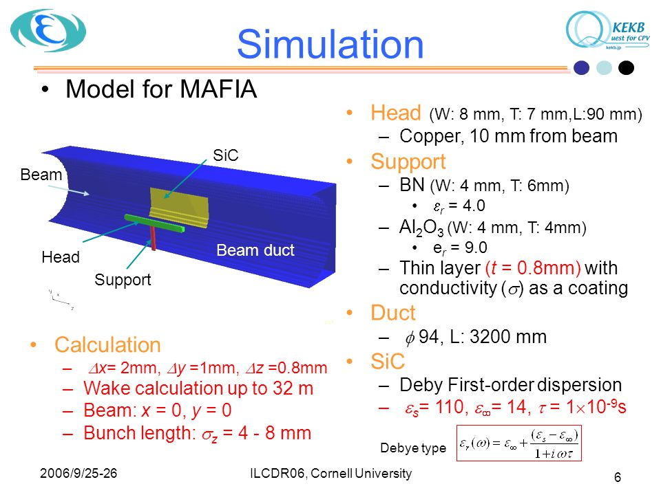 2006/9/25-26 ILCDR06, Cornell University 6 Beam duct Support Head Beam SiC Simulation Model for MAFIA Head (W: 8 mm, T: 7 mm,L:90 mm) –Copper, 10 mm f