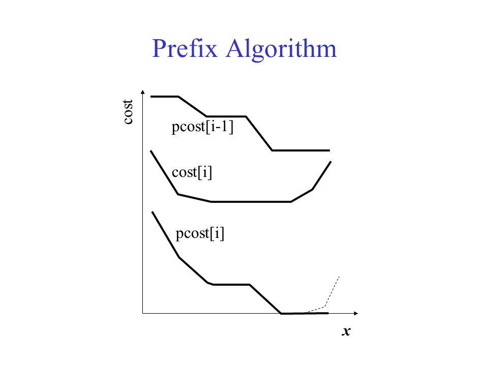 Prefix Algorithm pcost[i-1] x cost cost[i] pcost[i]