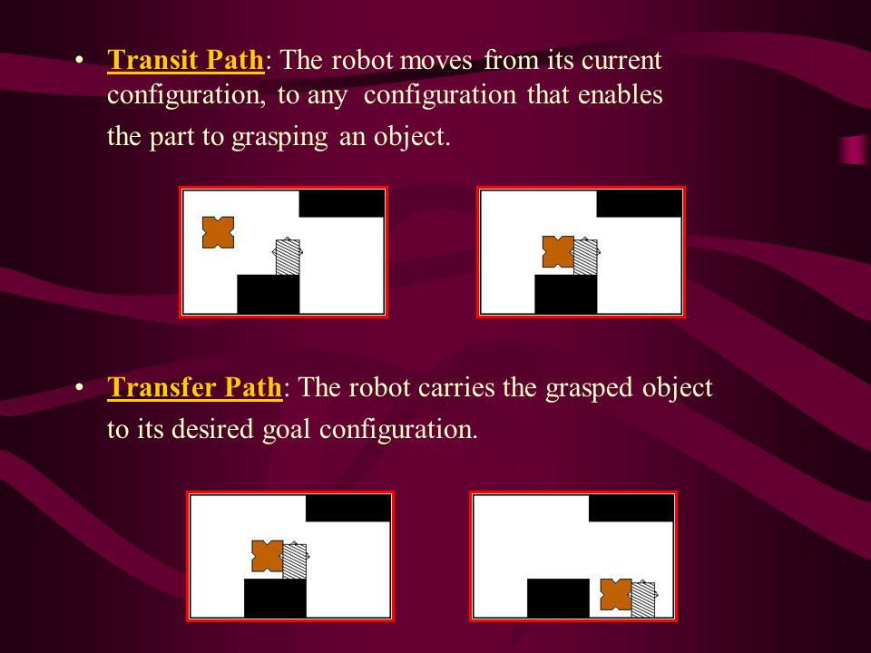 Transit Path: The robot moves from its current configuration, to any configuration that enables the part to grasping an object.