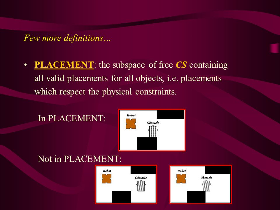Few more definitions… PLACEMENT: the subspace of free CS containing all valid placements for all objects, i.e.