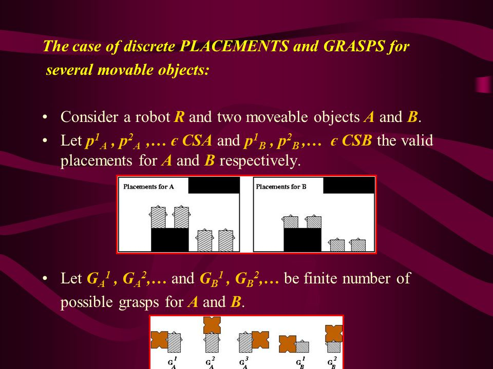 The case of discrete PLACEMENTS and GRASPS for several movable objects: Consider a robot R and two moveable objects A and B.