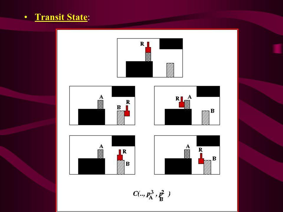 Transit State: