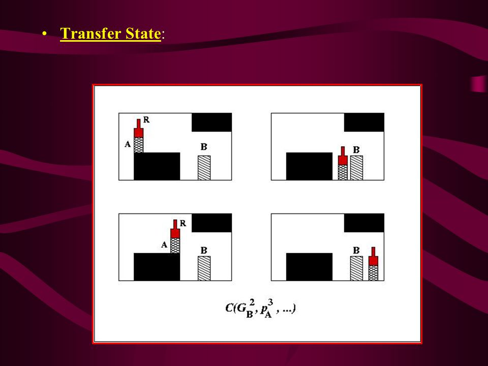 Transfer State: